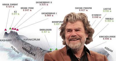 Reinhold Messner Q&A